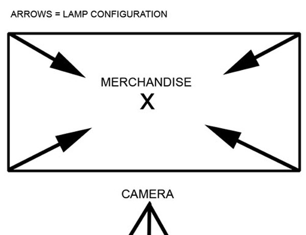 Lamp configuration diagram to eliminate shadows
